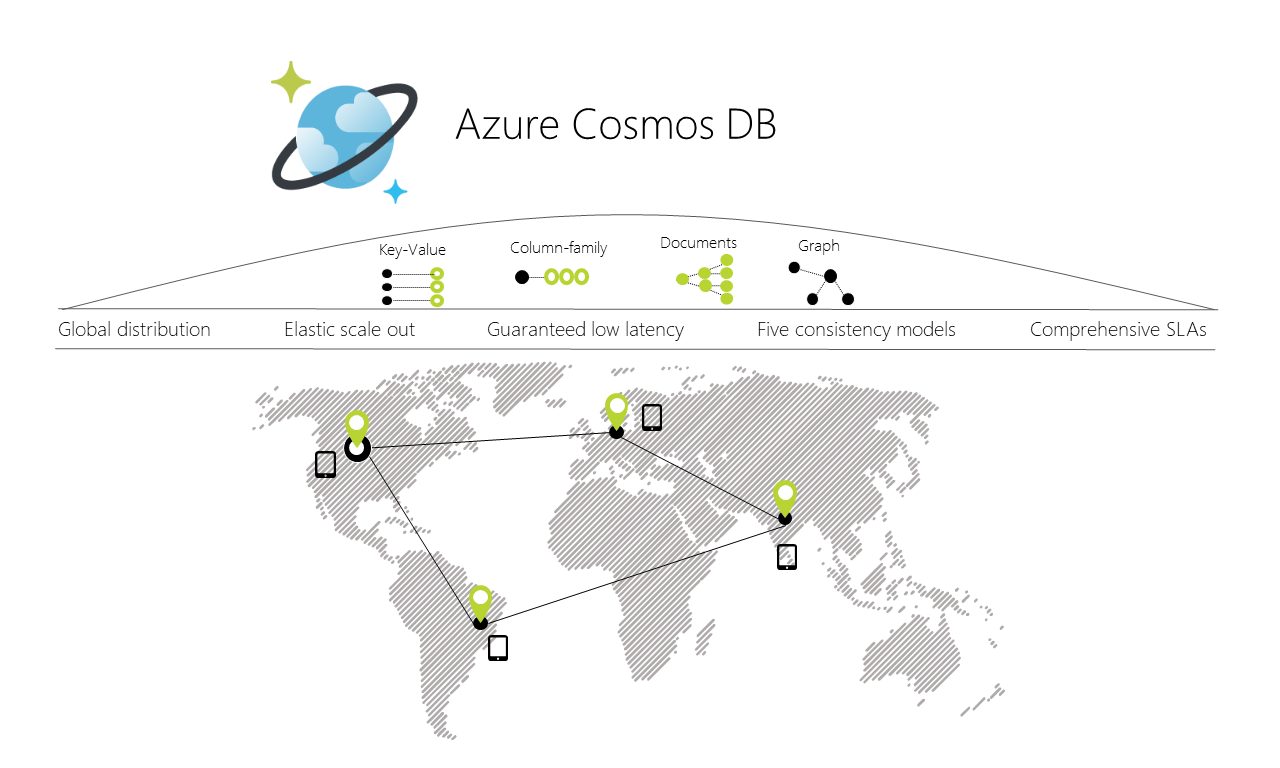 azure-cosmos-db.png